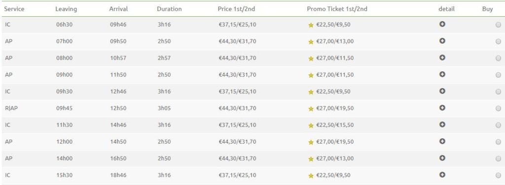 Pociągi w Portugalii ceny biletów